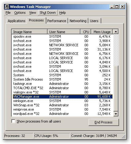 SmartCode VNC Manager 64bit version