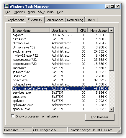 PassMark PerformanceTest 64bit version