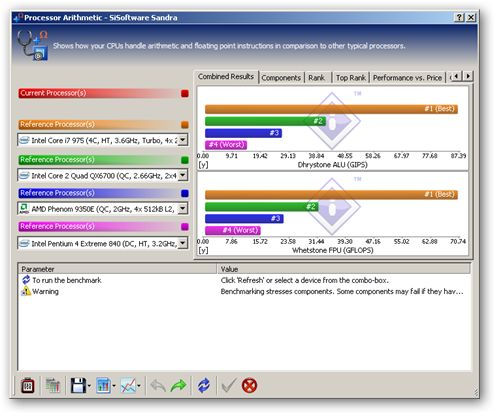 SiSoftware Sandra under 64bit